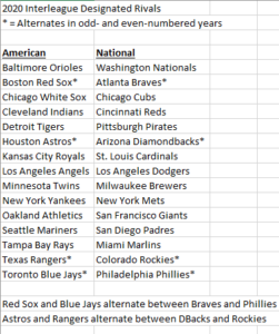 2020 MLB Designated Interleague Rivals
