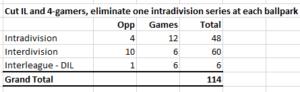 MLB Schedule - 114 Games