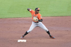 San Francisco Giants Top Prospects