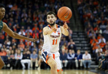 Ty Jerome NBA Draft Profile