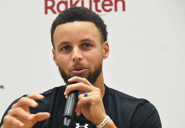 2019-2020 NBA MVP Rankings