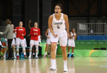 Canadian Women's Basketball