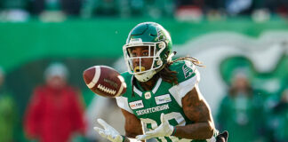 Saskatchewan Roughriders Free Agency