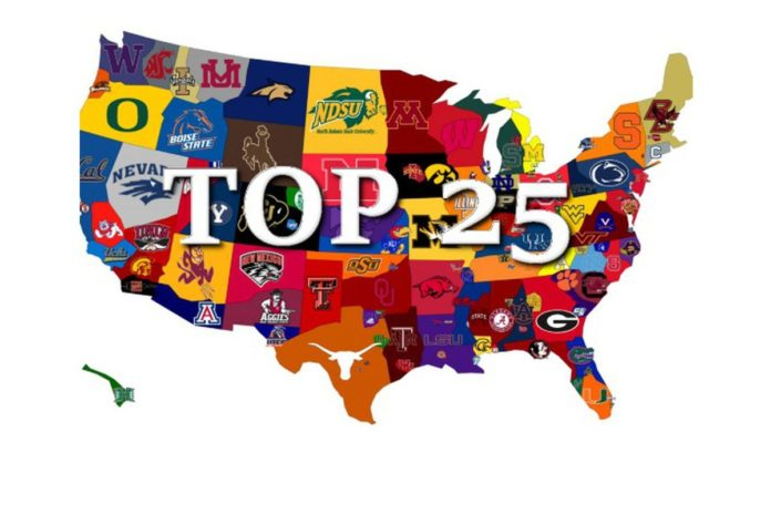 Extremely Early Top 25 For 2019
