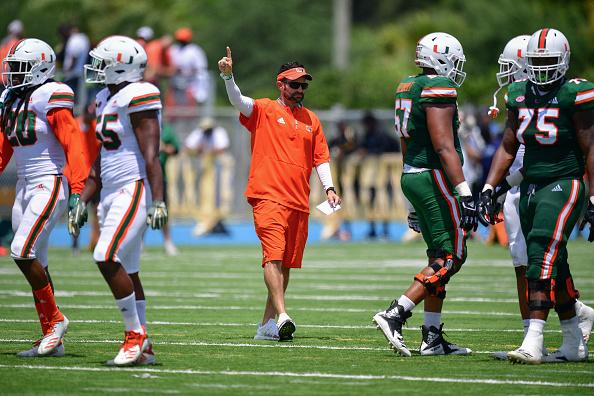 Miami's 2020 Defense Recruiting Class