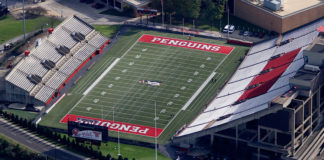 Five Key Youngstown State Games in 2019