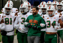 Miami Hurricanes 2019 season