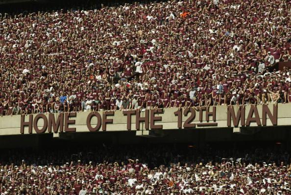 Texas A&M Recruiting Profile