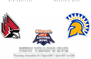 The 2020 Arizona Bowl features two conference champions on December 31st. Ball State will face off with San Jose State in Tucson, Arizona.