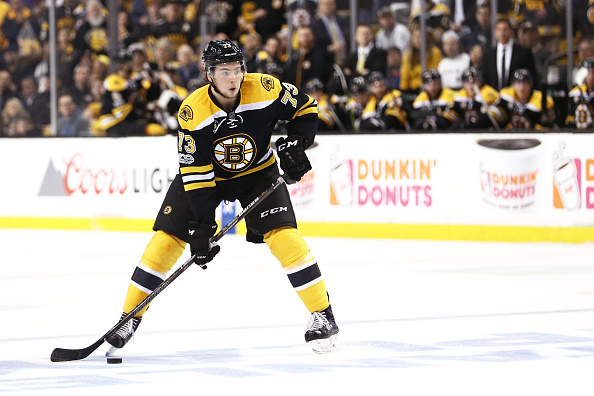Charlie McAvoy Boston Bruins Prospects