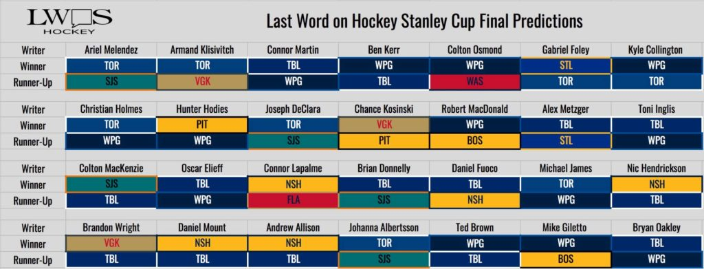 Puck Drop Preview: 2019 Stanley Cup Final Predictions - Last Word on