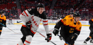 2020 World Junior Hockey Championships