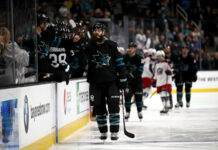 2019-20 San Jose Sharks season
