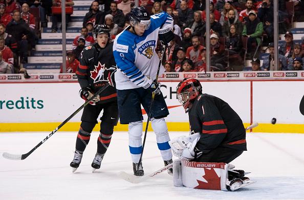 2020 World Junior Hockey Championships
