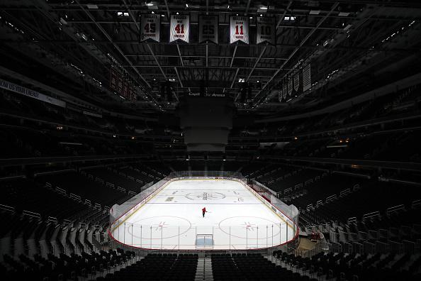 2019-20 NHL Season