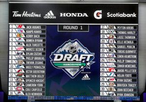 NHL Draft Lottery, NHL MOck Draft