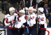 Washington Capitals comic captions
