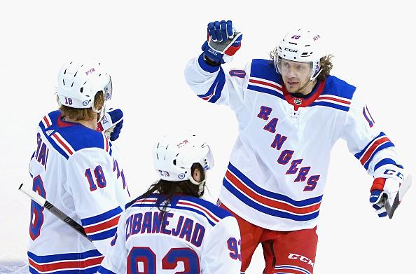 NHL Salaries