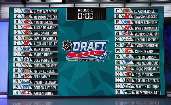 2021 Draft