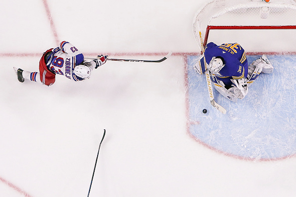 New York Rangers offence