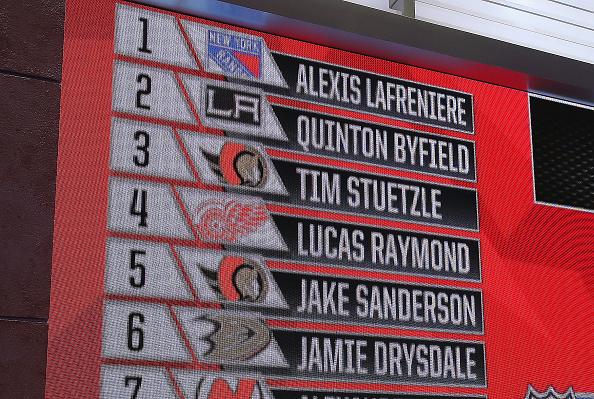 simon robertsson, 2021 NHL Mock Draft
