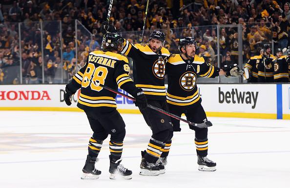Best NHL Wingers