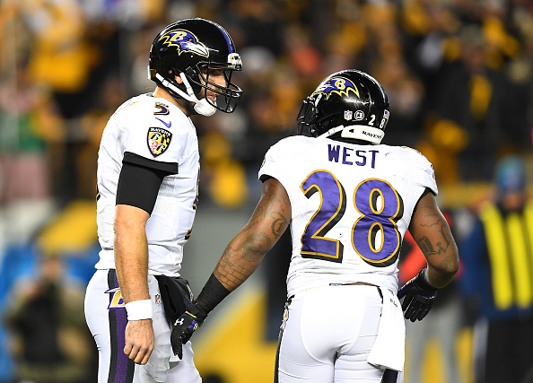 Baltimore Ravens 2016 Season In Review - Last Word on Pro Football
