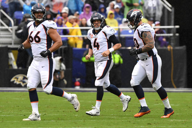 Denver Broncos Must Defeat Kansas City Chiefs