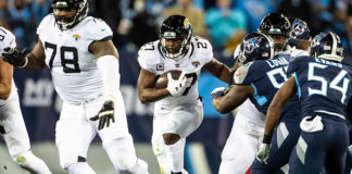 Jacksonville Jaguars Most Difficult Games