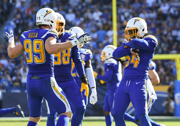 Chargers Easiest Games