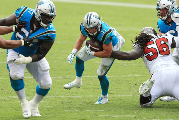 Panthers Roster Projection