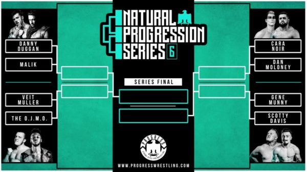 Natural Progression Series
