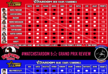 5Star Grand Prix Review
