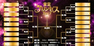 TJPW Tokyo Princess Cup Brackets