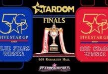 5STAR Grand Prix Final 2020