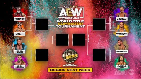 AEW World Title Eliminator Tournament