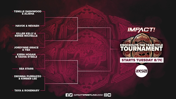 IMPACT Knockouts Tag Tea Tournament