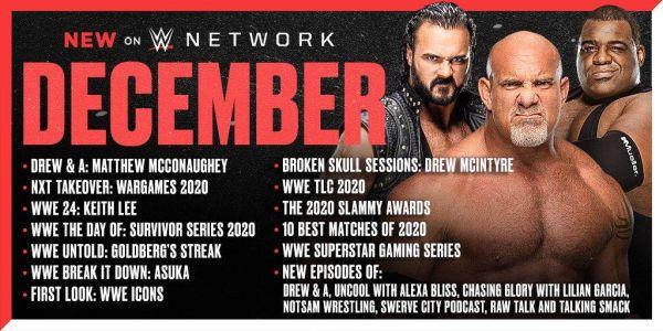WWE Network December