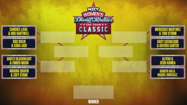 NXT Women's Dusty Rhodes Tag Team Classic