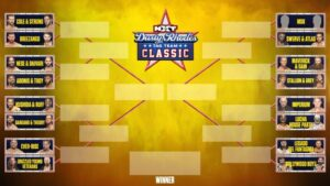 Dusty Rhodes Tag Team Classic 2021