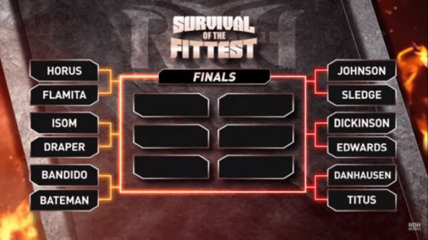ROH Survival of the Fittest 2021