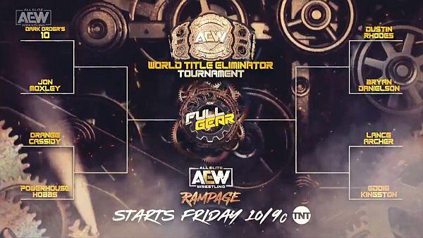 AEW World Championship Eliminator Tournament 2021 Brackets