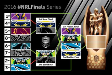After 26 rounds, the NRL Finals have seen the best four teams 'rise to the top'.