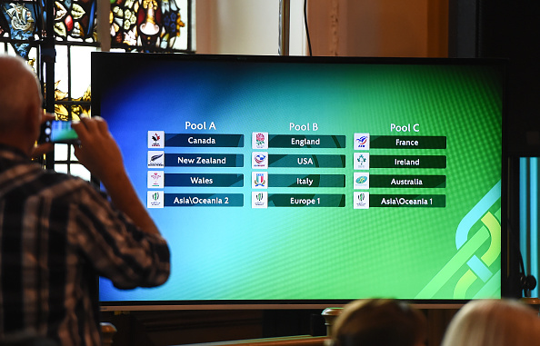 2017 Women's Rugby World Cup Pool Draw