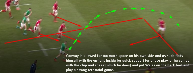 narrow welsh defence