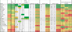 US Open statistics LWOT Stats Corner