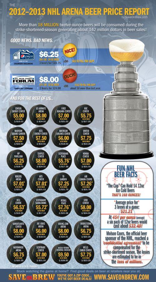 2012 - 2013 NHL Arenas-6b4b066a