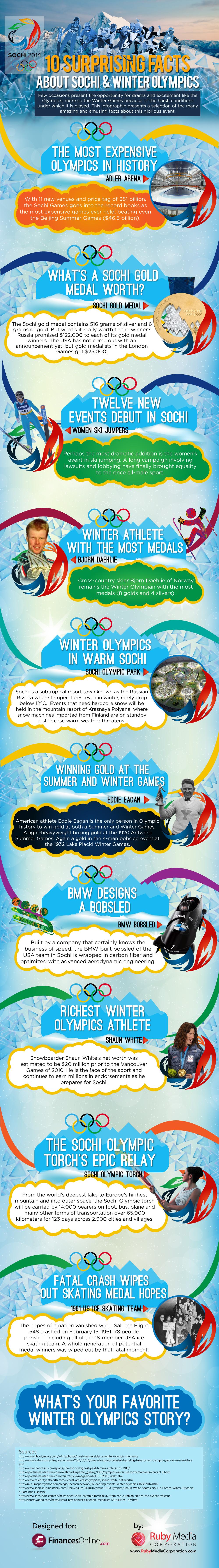 sochi-infographic