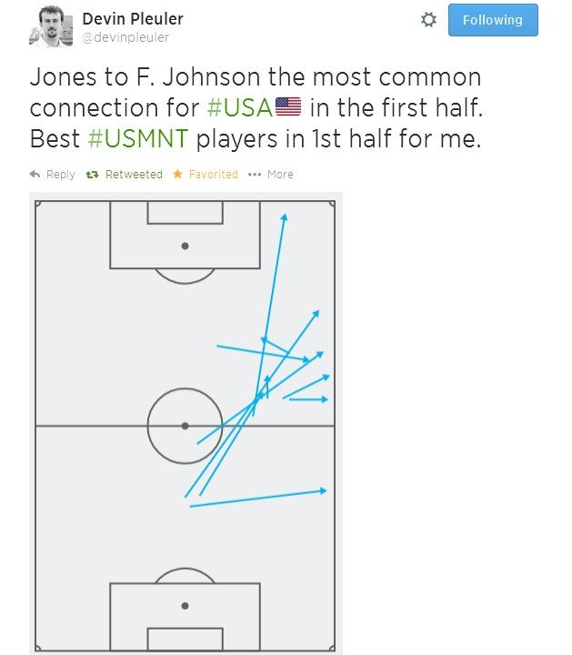 Jones Johnson